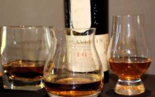 Стакан Рокс для виски: описание, характеристики и фото бокала Дабл (Double Rocks), цены на хрустальные наборы