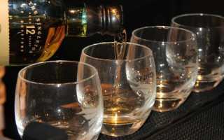 Виски Синглтон (Singleton): история бренда, описание видов и цены