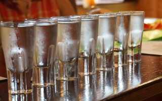 Водка из спирта в домашних условиях: рецепт, как разбавлять и пропорции