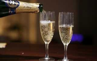 Как открыть шампанское, если пробка не вылезает, к примеру в бутылке Шанталь