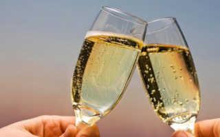 Сколько градусов в шампанском: крепость полусладкого, Российского, Советского, Боско, Санто Стефано